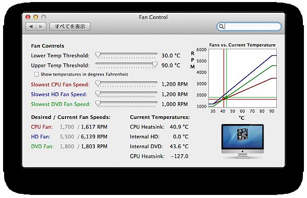 iMac FanControl4