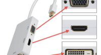 Macに限らずパソコンのケーブルにはたくさんの種類があって、呼び名に混乱します。 最前講習会に行ったおりに、プロジェクターに接続するためのケーブルを間違い、 プレゼンができなくて大失敗しました。 コネクタの呼び名が胡乱で […]